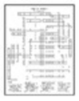 Rip Van Winkle by Washington Irving Crossword Puzzle