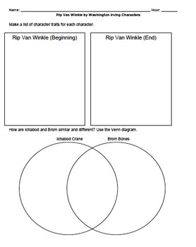 Rip Van Winkle by Washington Irving Questions, Vocab, Worksheets, Activities