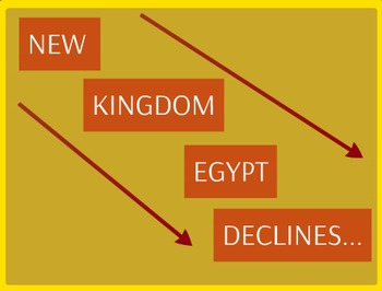 Rise and Fall of Empires in Egypt, Nile River Valley