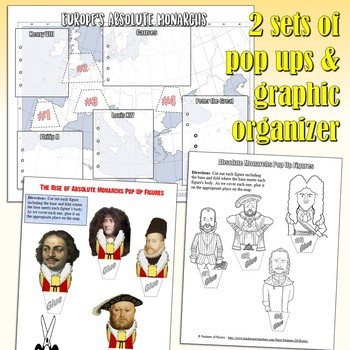 Rise of Absolute Monarchs Pop Up Figure Lesson