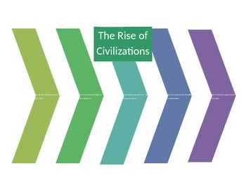 Rise of Civilization & The Rise and Fall of Empires Models
