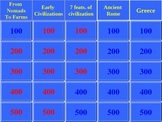 Unit 1 Rise of Civilization and Ancient Civilization Review- Jeopardy