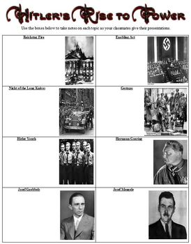 Hitler's Rise to Power Research Project