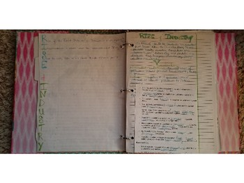 Interactive Notebook--Rise of Industry