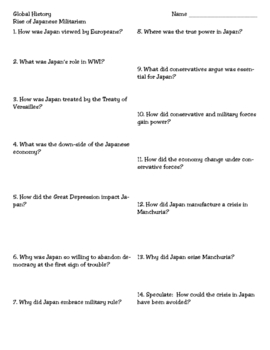 Rise of Japanese Militarism Between the Wars