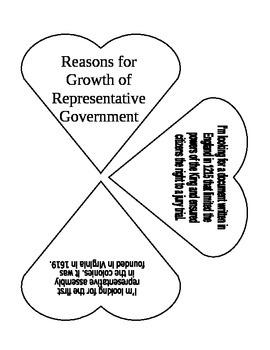 Rise of Representative Government-Love Match Game
