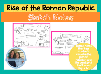 Rise of the Roman Republic Sketch Notes