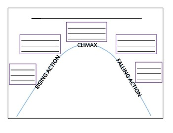 Rising Action, Climax Graphic Organizer & Worksheets | TpT