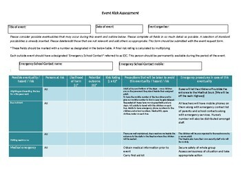 Risk assessment Early Years new school setup