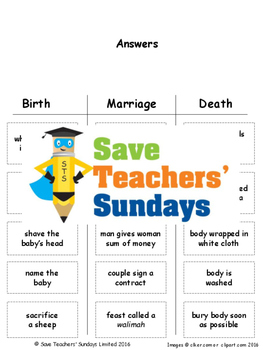 Rites of Passage in Islam Lesson plan, Text and Worksheets