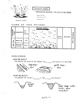River Erosion, Mass Wasting, & Water Fall Notes
