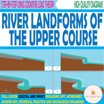 River Landforms of the Upper Course
