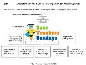 River Nile in Ancient Egypt Lesson plan and Worksheet / Activity