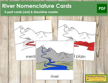 River Nomenclature Cards (Red)