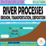 River Processes: Erosion, Transportation, deposition