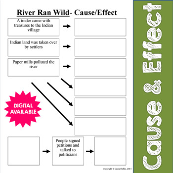 River Ran Wild by Lynne Cherry- Cause/Effect- Common Core- Grades 4 & 5