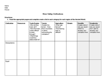 River Valley Civilization Comparisons