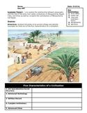 Day 003_River Valley Civilizations - Lesson Handout