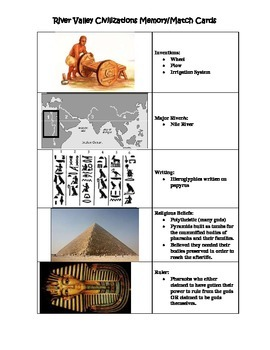 River Valley Civilizations Memory/Match Cards