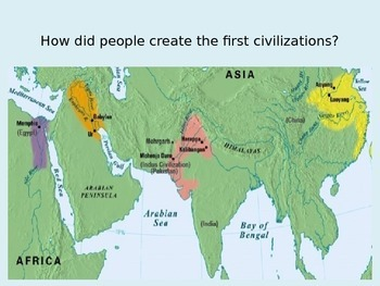 River Valley Civilizations Minecraft