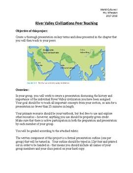 River Valley Civilizations Peer Teaching Presentation