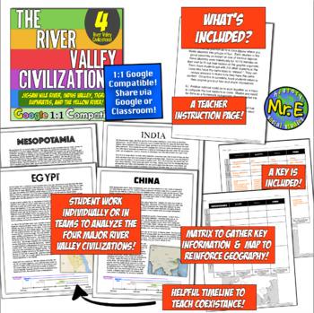 River Valley Ancient Civilizations: Analyze Mesopotamia, Egypt, India, & China!