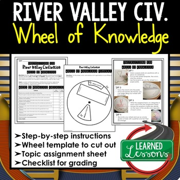 River Valley Civilizations Wheel of Knowledge Interactive Notebook Page