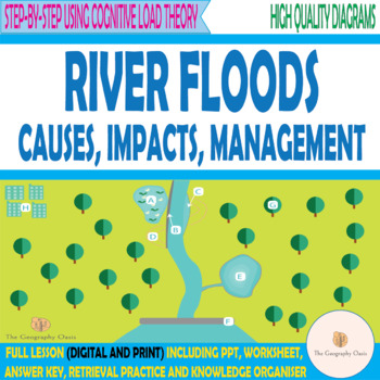River floods