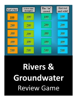 Rivers & Groundwater Test Review Game - Earth Science
