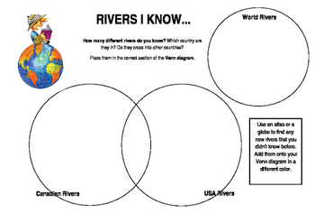 Rivers Research Activity - Editable