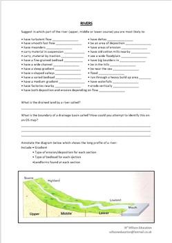 Rivers Revision Sheets