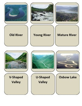 Rivers and Watersheds (COLORFUL VOCAB and FLASH CARDS!)