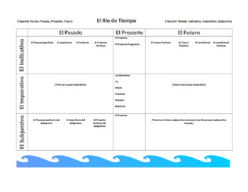 """Río de Tiempo"" Advanced Organizer Chart of All Spanish Verb Tenses and Moods"