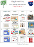 Road Map for May: Speech/Lang Lesson Plans