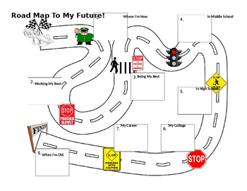 Road Map to My Future Worksheet
