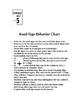 Road Sign Behavior Chart