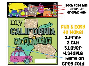 Road Trip Poppers Mini Book : California : State Facts, Research, and Fun!