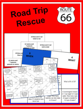 Road Trip Rescue Digital Breakout (Ratios and Proportional Relationships)