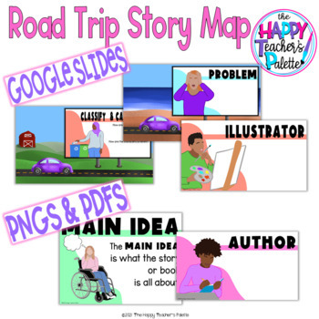 Road Trip Story Map ~Story Elements; Posters, Bulletin Board Title & Decor~