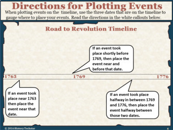Road to Independence Timeline Activity for Interactive Notebooks