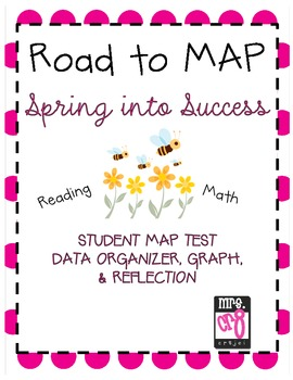 Road to MAP TEST Spring into Success