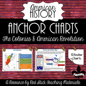 Anchor Charts: Road to Revolution (American History)