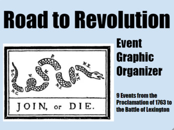 Road to Revolution Event Organizer