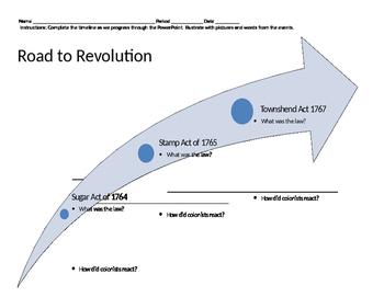 Road to Revolution Graphic organizer