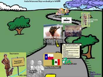 Road to Revolution Power Point - Texas History