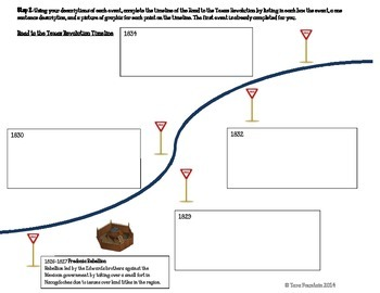 Road to Texas Revolution interactive timeline worksheet (printable)