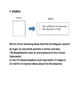 1930s --> World War II Test  -- for Respondus (World Civilizations II)
