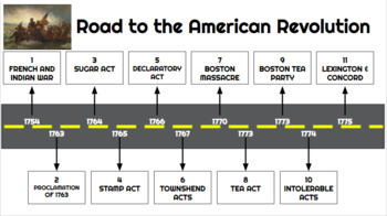 Road to the American Revolution Timeline Packet