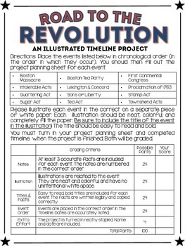 revolutionary war timeline worksheet resultinfos. Black Bedroom Furniture Sets. Home Design Ideas