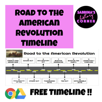 Road To The American Revolution Timeline By Sabrina S History Corner
